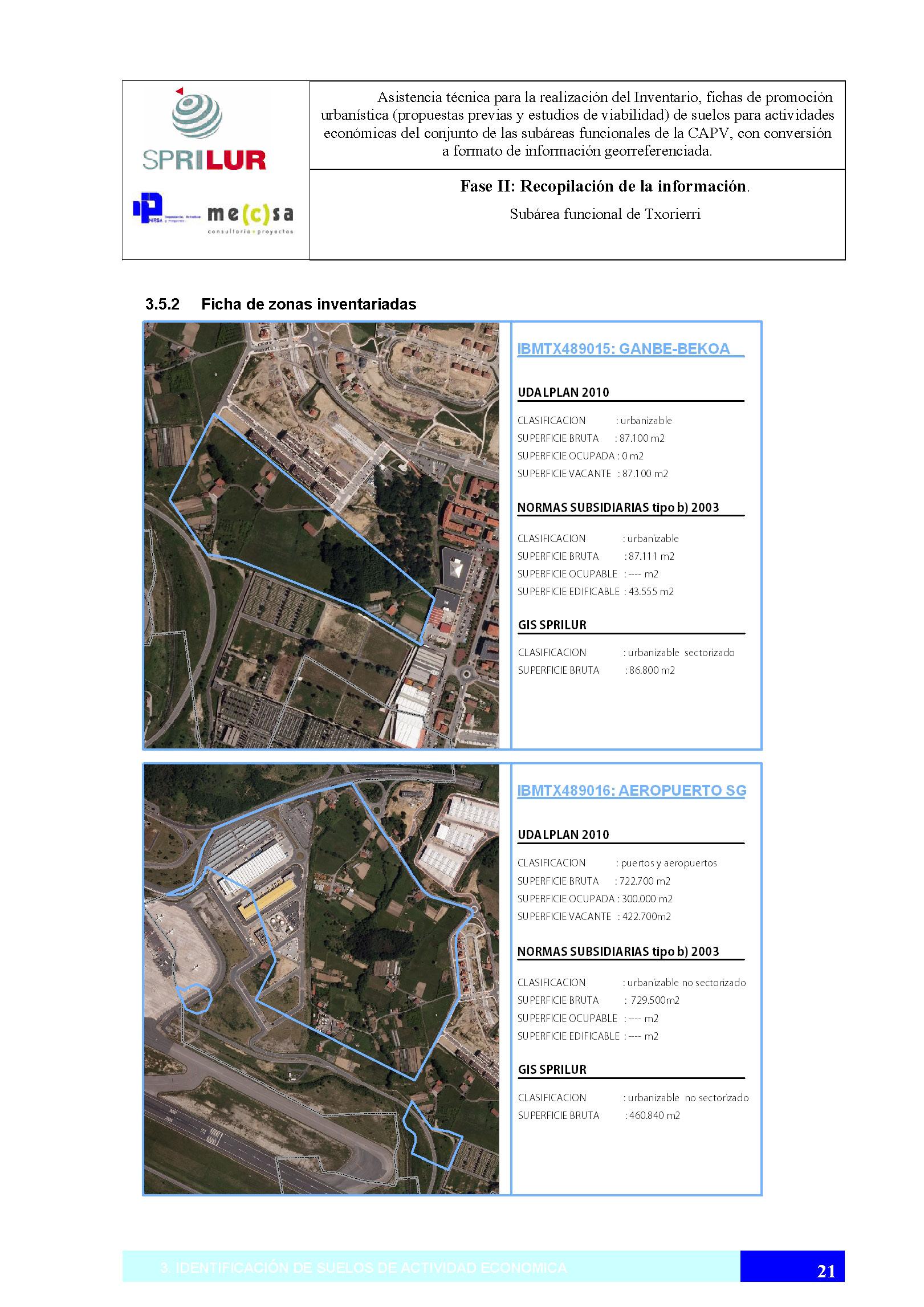 Ficha inventario GIS