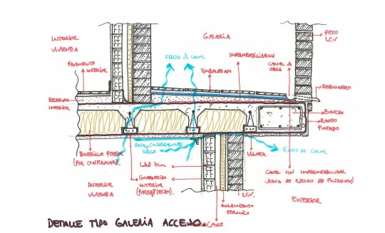 Solución constructiva impermeabilización de galería tipo
