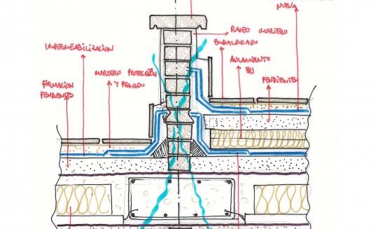 Solución constructiva impermeabilización para muro separador