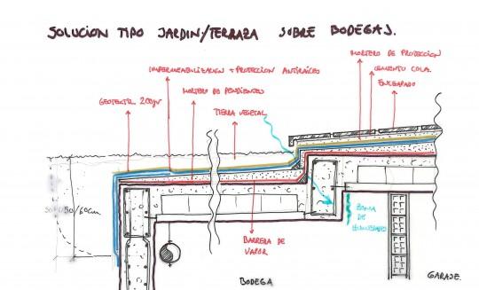 Solución constructiva impermeabilización de terraza jardín