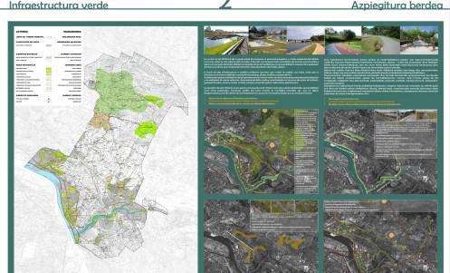 2_PGOU ERANDIO_Ord_Infraestructura Verde